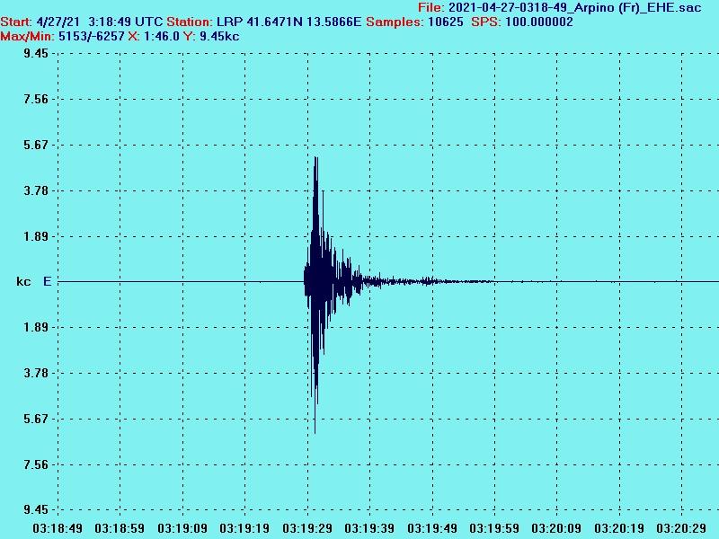Evento sismico Isola del Liri ML 1.4